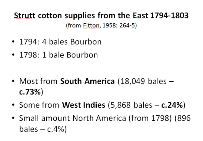 cotton 2 snip