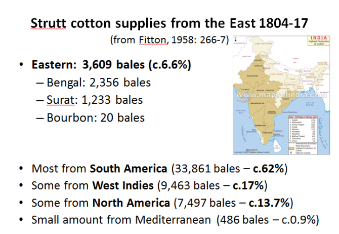 cotton 3 snip